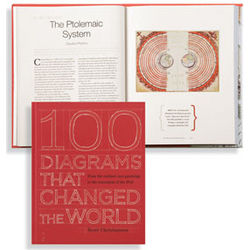 100 Diagrams That Changed the World Book