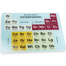 Periodic Table of Entertaining Platter