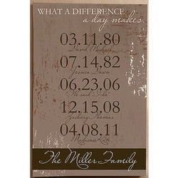 Personalized Special Dates Canvas Art Print