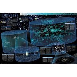 Universe Map