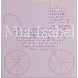 All About Baby Personalized Canvas Art